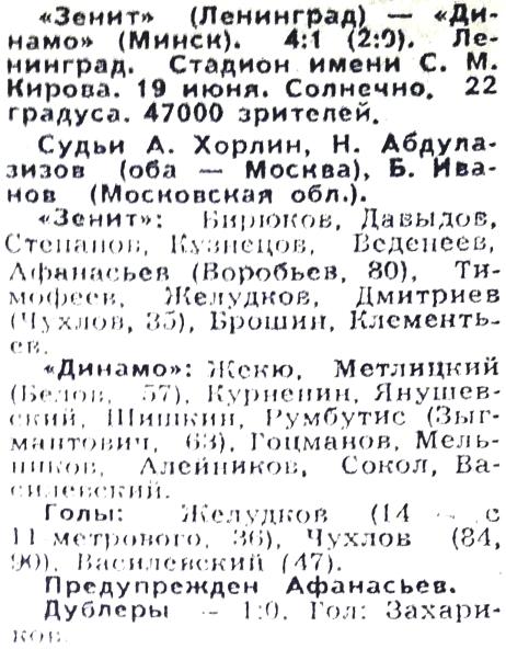 Зенит (Ленинград) - Динамо (Минск) 4:1