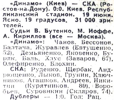 Динамо (Киев) - СКА (Ростов-на-Дону) 0:0