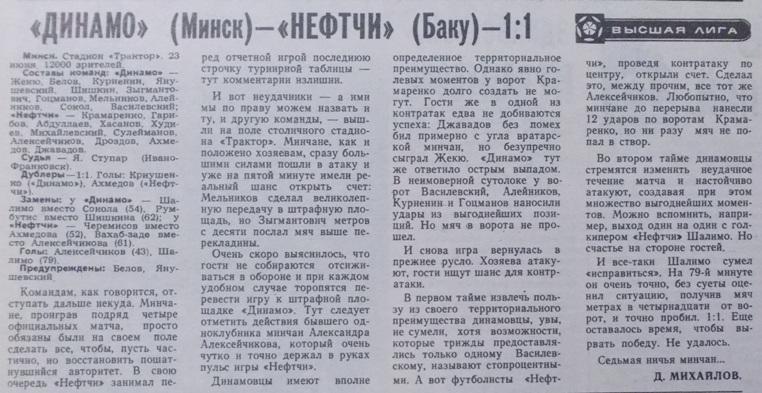 Динамо (Минск) - Нефтчи (Баку) 1:1