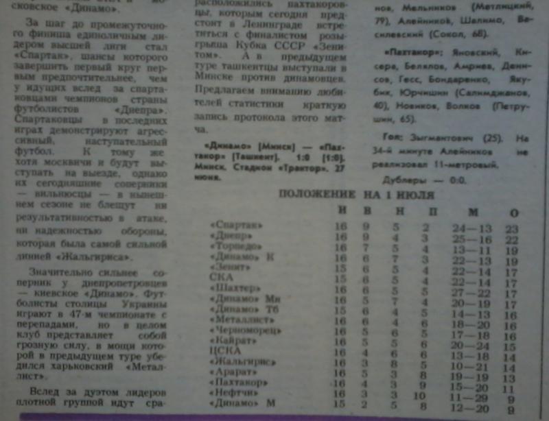 Динамо (Минск) - Пахтакор (Ташкент) 1:0. Нажмите, чтобы посмотреть истинный размер рисунка