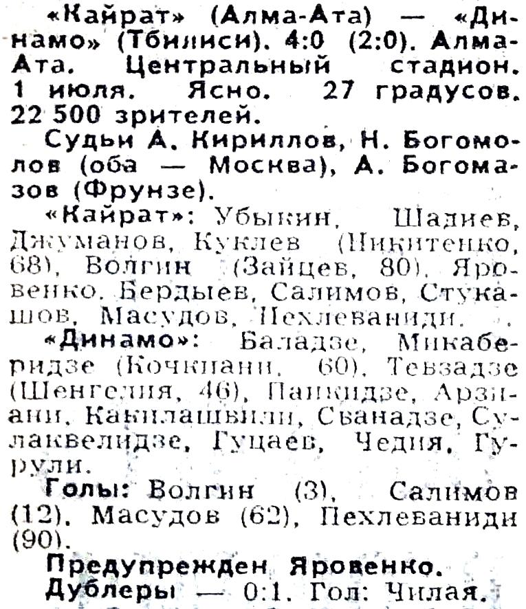 Кайрат (Алма-Ата) - Динамо (Тбилиси) 4:0