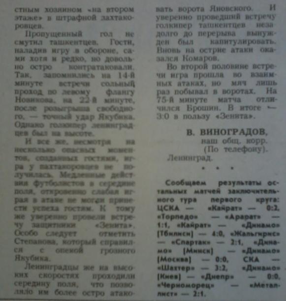 Зенит (Ленинград) - Пахтакор (Ташкент) 3:0