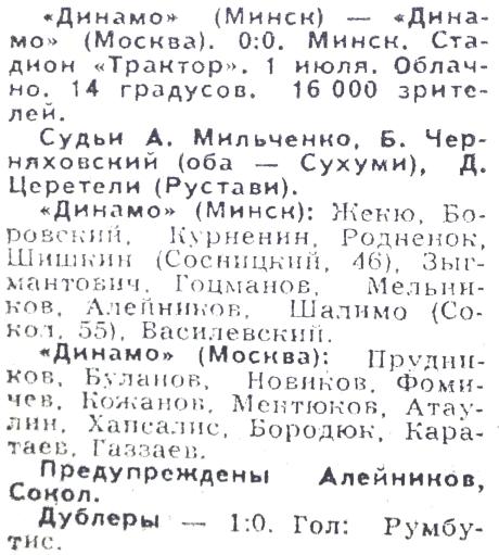 Динамо (Минск) - Динамо (Москва) 0:0