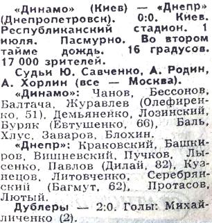 Динамо (Киев) - Днепр (Днепропетровск) 0:0