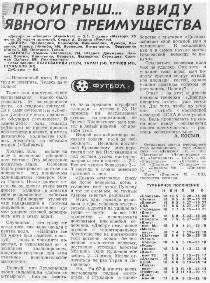 Днепр (Днепропетровск) - Кайрат (Алма-Ата) 2:3