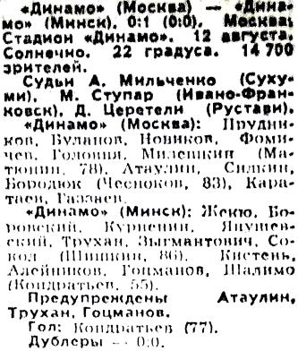 Динамо (Москва) - Динамо (Минск) 0:1