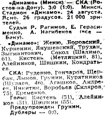 Динамо (Минск) - СКА (Ростов-на-Дону) 3:0