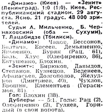 Динамо (Киев) - Зенит (Ленинград) 1:0