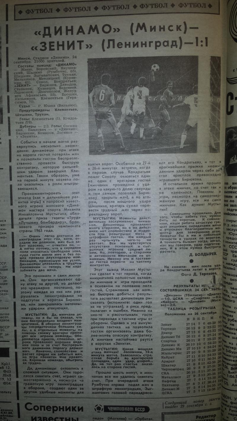 Динамо (Минск) - Зенит (Ленинград) 1:1