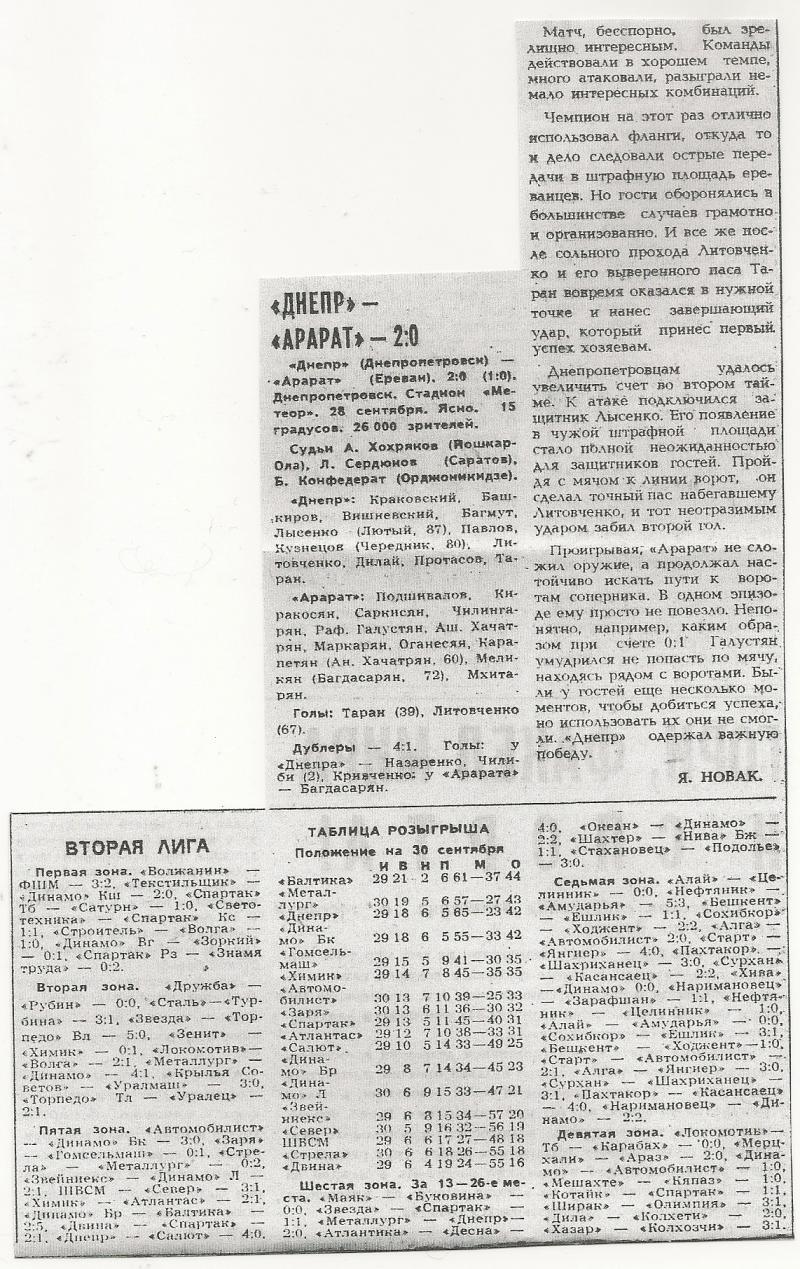Днепр (Днепропетровск) - Арарат (Ереван) 2:0. Нажмите, чтобы посмотреть истинный размер рисунка