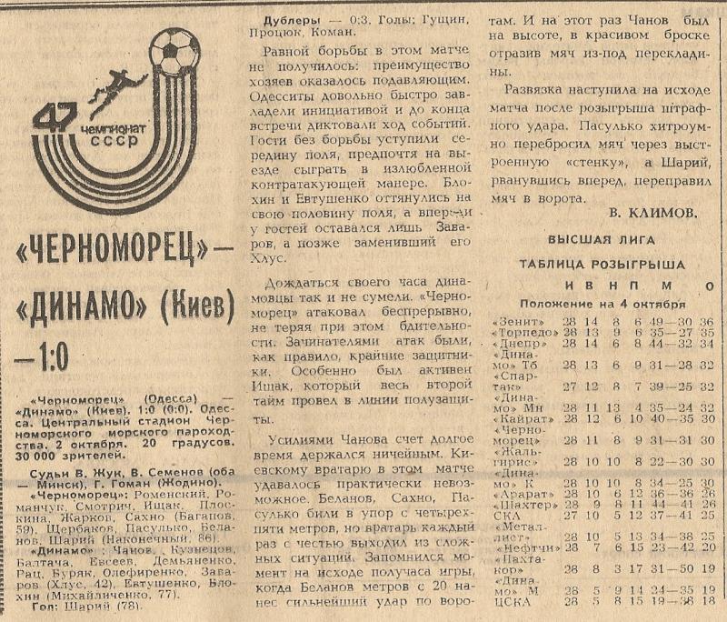 Черноморец (Одесса) - Динамо (Киев) 1:0. Нажмите, чтобы посмотреть истинный размер рисунка