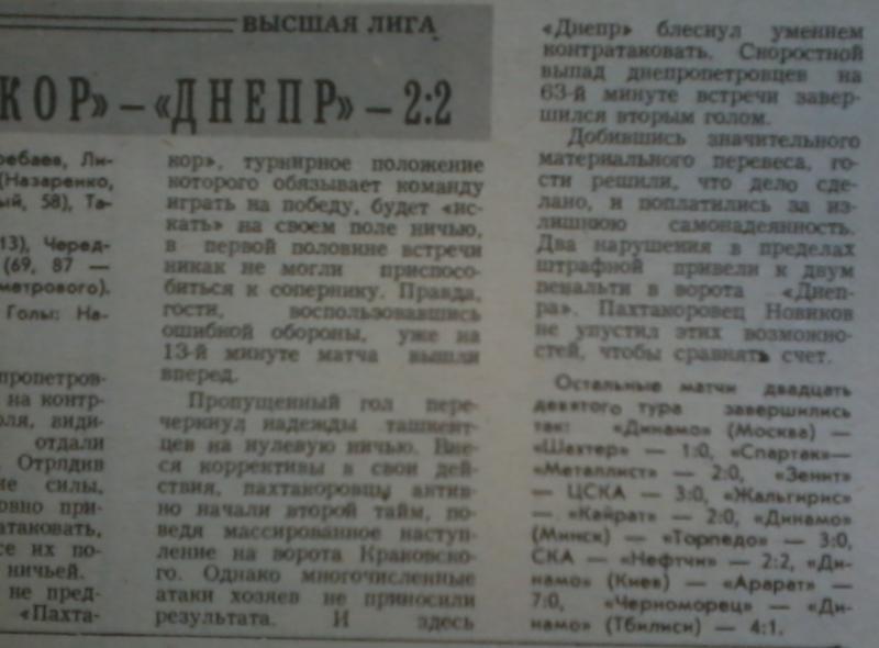 Пахтакор (Ташкент) - Днепр (Днепропетровск) 2:2. Нажмите, чтобы посмотреть истинный размер рисунка