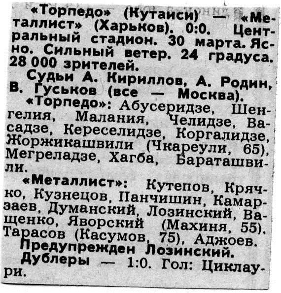 Торпедо (Кутаиси) - Металлист (Харьков) 0:0