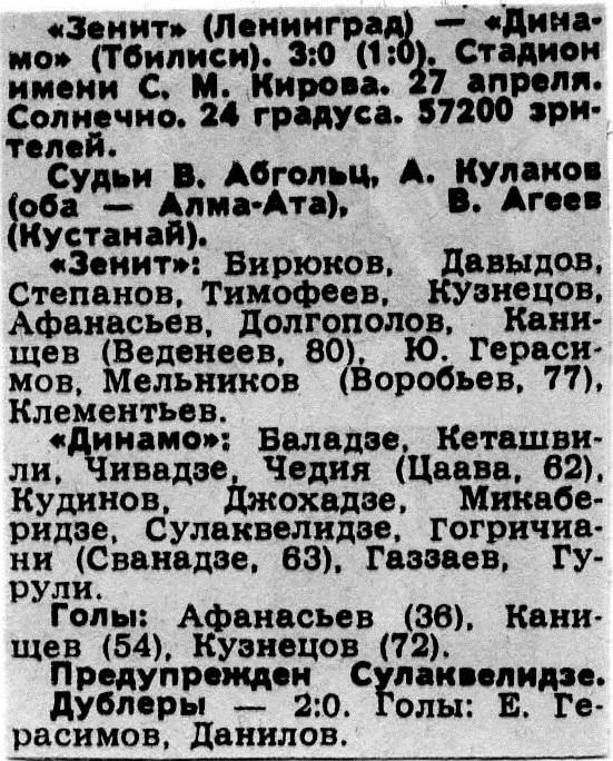 Зенит (Ленинград) - Динамо (Тбилиси) 3:0