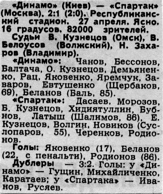 Динамо (Киев) - Спартак (Москва) 2:1