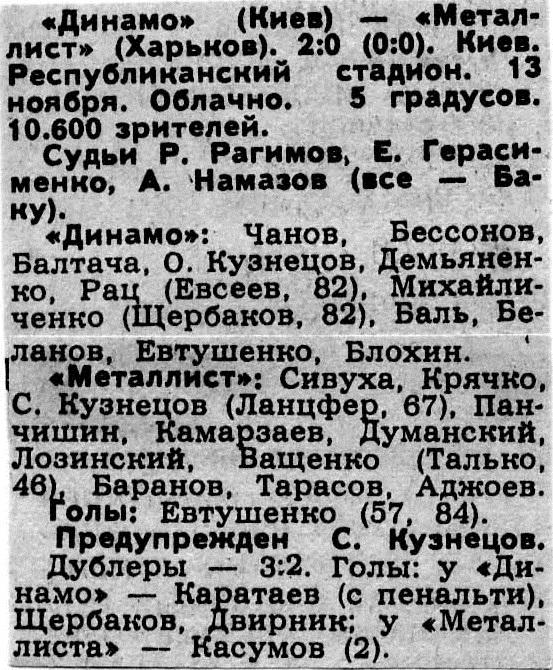 Динамо (Киев) - Металлист (Харьков) 2:0