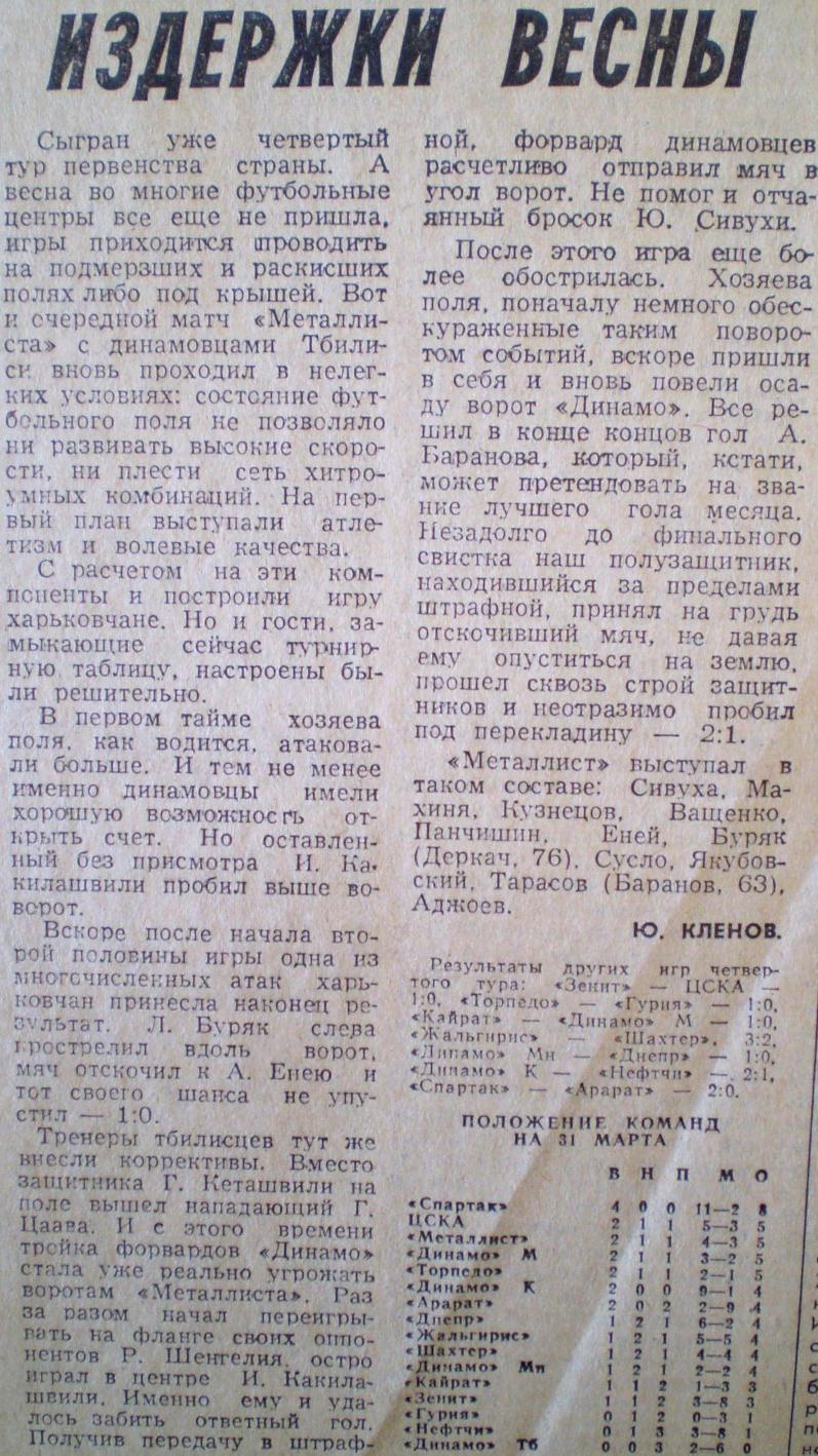 Металлист (Харьков) - Динамо (Тбилиси) 2:1