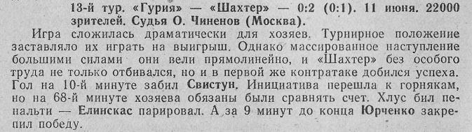 Гурия (Ланчхути) - Шахтер (Донецк) 0:2