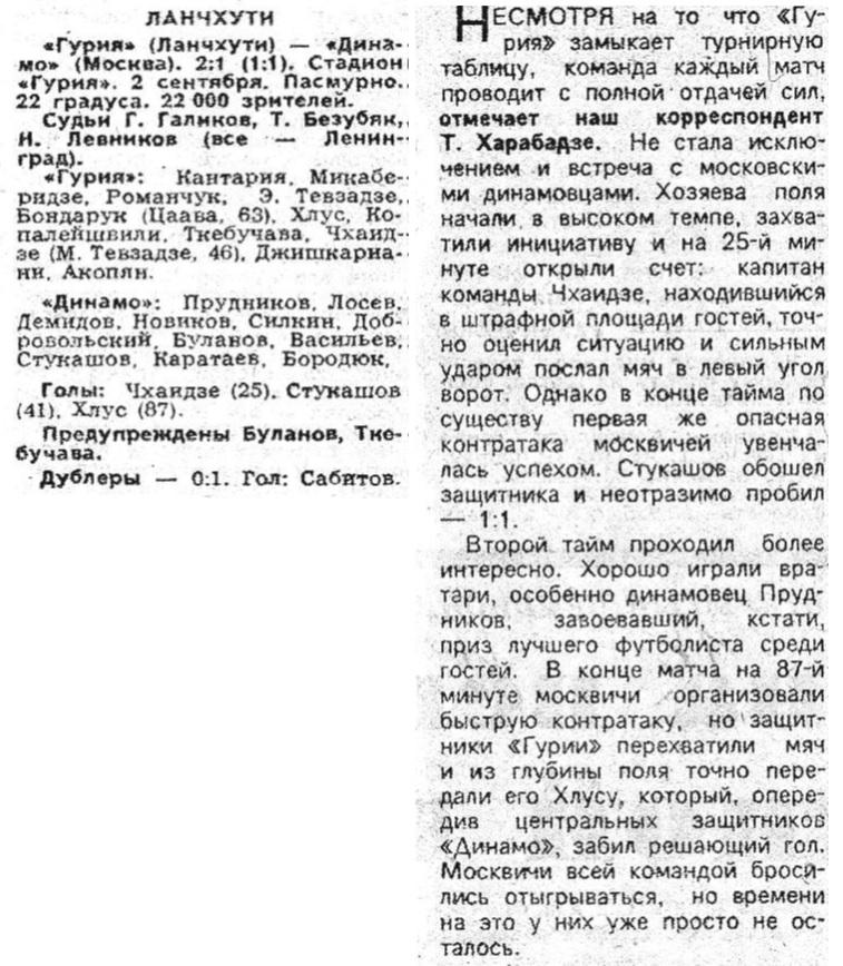 Гурия (Ланчхути) - Динамо (Москва) 2:1