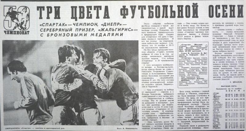 Спартак (Москва) - Гурия (Ланчхути) 1:0. Нажмите, чтобы посмотреть истинный размер рисунка