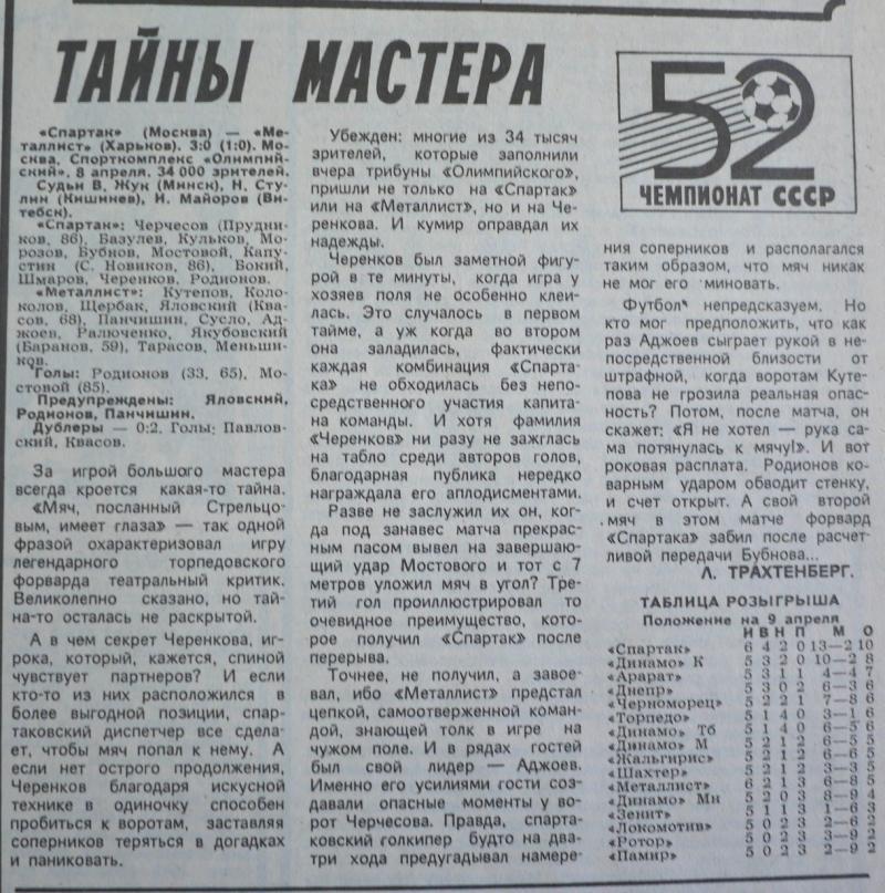 Спартак (Москва) - Металлист (Харьков) 3:0. Нажмите, чтобы посмотреть истинный размер рисунка