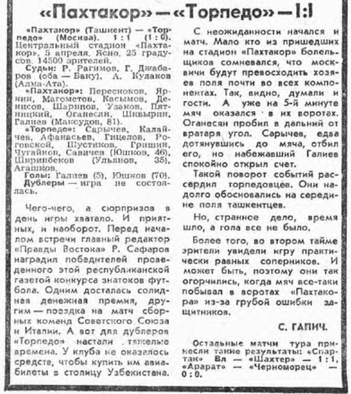 Пахтакор (Ташкент) - Торпедо (Москва) 1:1. Нажмите, чтобы посмотреть истинный размер рисунка