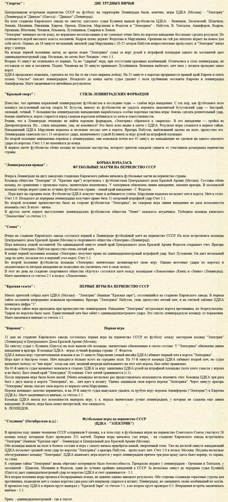 Электрик (Ленинград) - ЦДКА (Москва) 1:1. Нажмите, чтобы посмотреть истинный размер рисунка