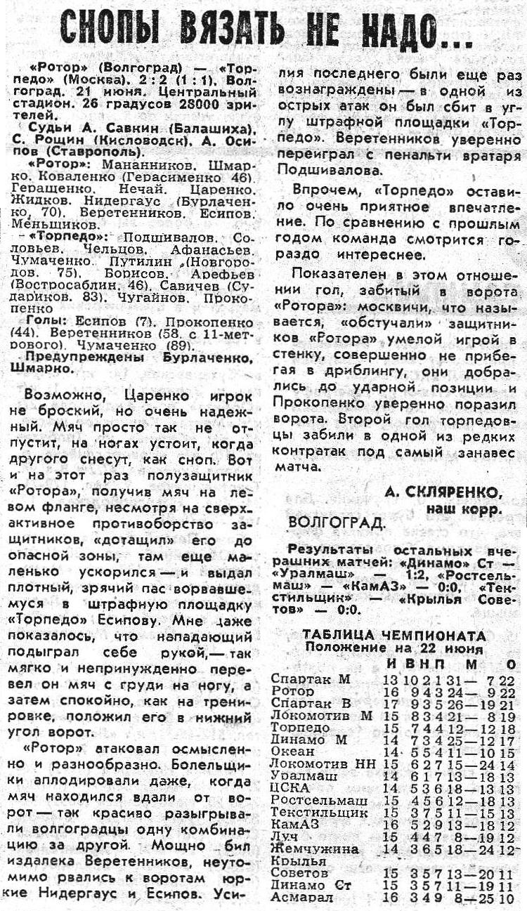 Ротор (Волгоград) - Торпедо (Москва) 2:2