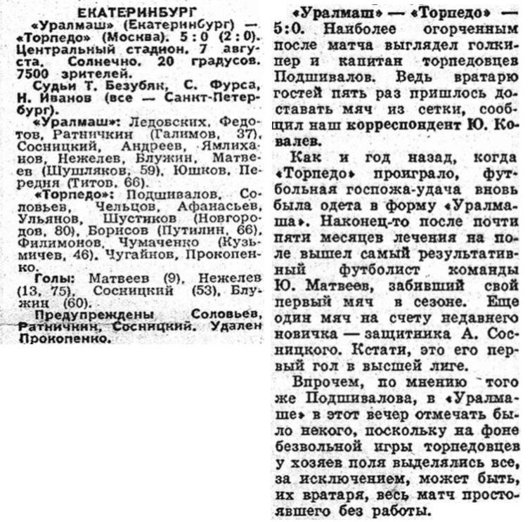 Уралмаш (Екатеринбург) - Торпедо (Москва) 5:0
