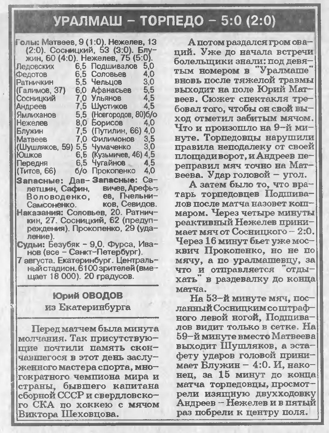Уралмаш (Екатеринбург) - Торпедо (Москва) 5:0. Нажмите, чтобы посмотреть истинный размер рисунка