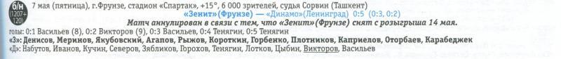 Зенит (Фрунзе) - Динамо (Ленинград) 0:5 ан.. Нажмите, чтобы посмотреть истинный размер рисунка