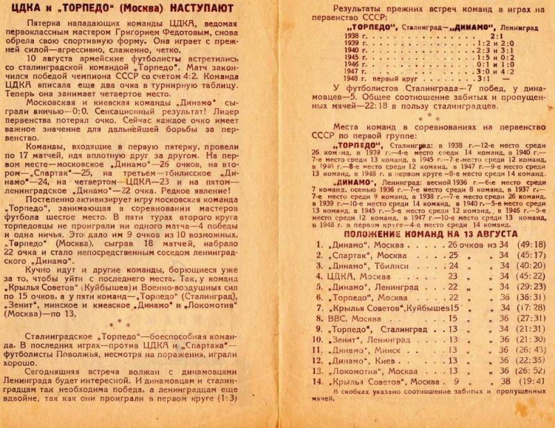 Динамо (Ленинград) - Торпедо (Сталинград) 1:2. Нажмите, чтобы посмотреть истинный размер рисунка