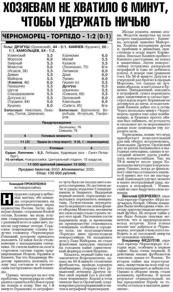 Черноморец (Новороссийск) - Торпедо (Москва) 1:2