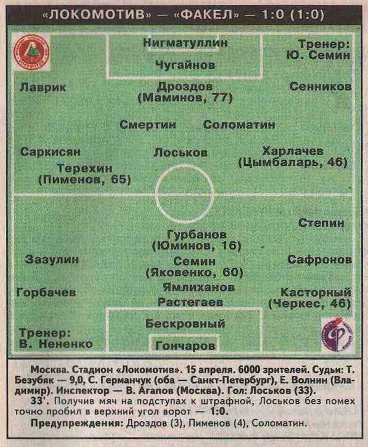 Локомотив (Москва) - Факел (Воронеж) 1:0