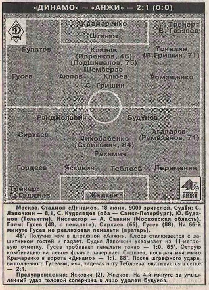 Динамо (Москва) - Анжи (Махачкала) 2:1