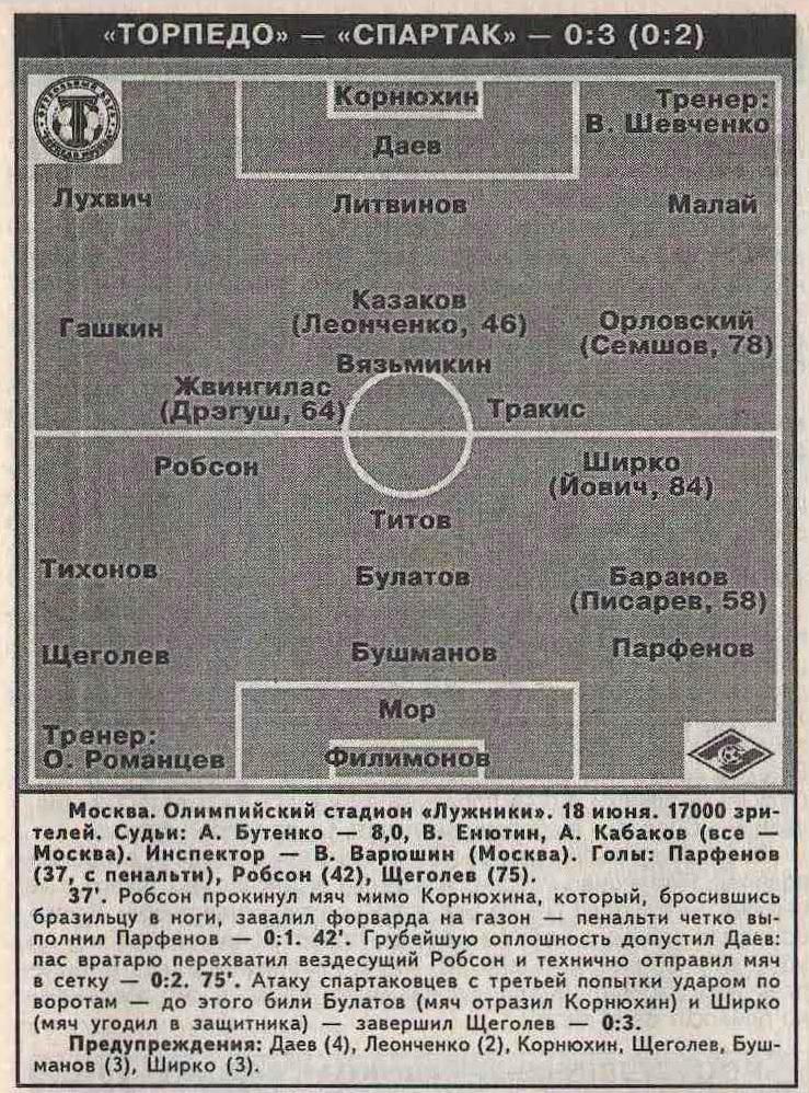 Торпедо (Москва) - Спартак (Москва) 0:3