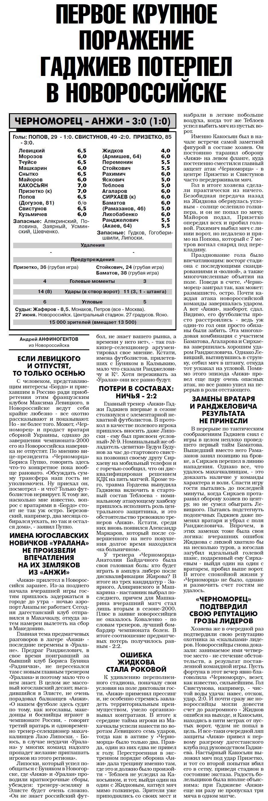 Черноморец (Новороссийск) - Анжи (Махачкала) 3:0. Нажмите, чтобы посмотреть истинный размер рисунка