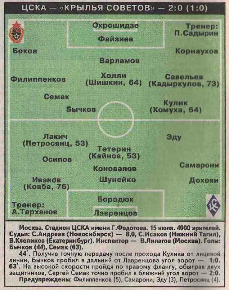 ЦСКА (Москва) - Крылья Советов (Самара) 2:0