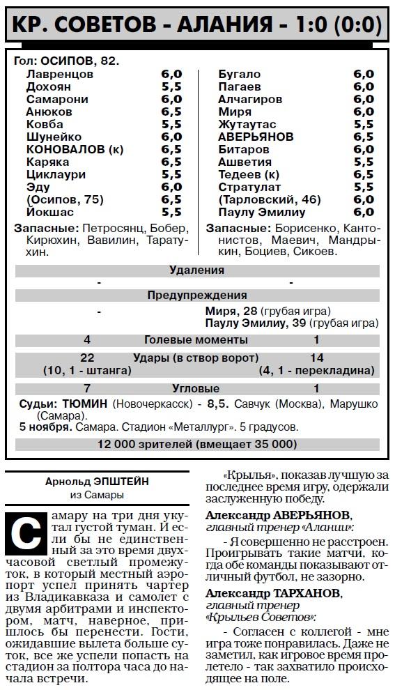 Крылья Советов (Самара) - Алания (Владикавказ) 1:0
