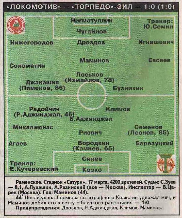 Локомотив (Москва) - Торпедо-ЗИЛ (Москва) 1:0
