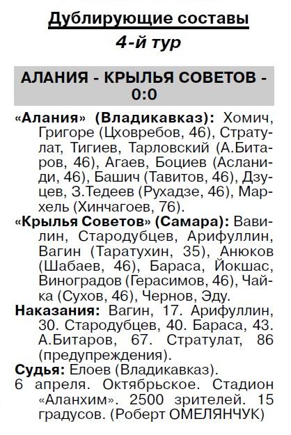 Алания (Владикавказ) - Крылья Советов (Самара) 0:1