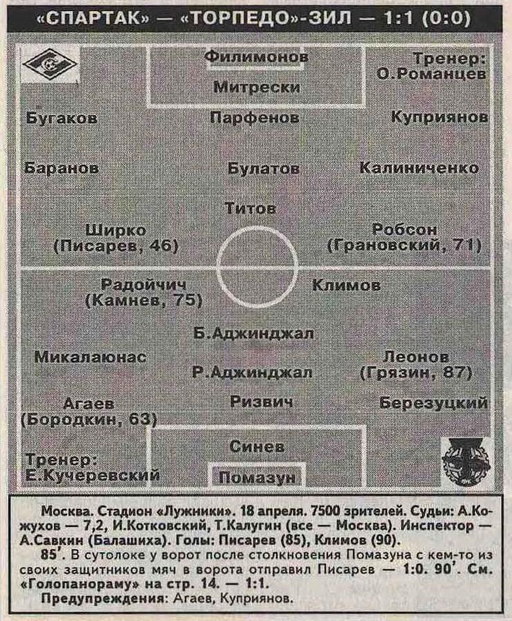 Спартак (Москва) - Торпедо-ЗИЛ (Москва) 1:1