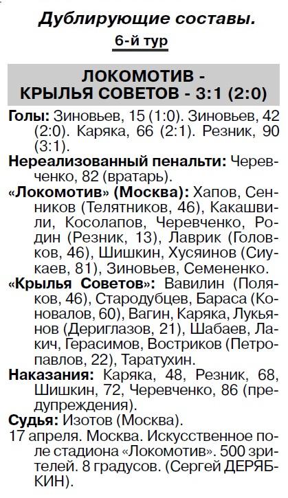 Локомотив (Москва) - Крылья Советов (Самара) 1:2