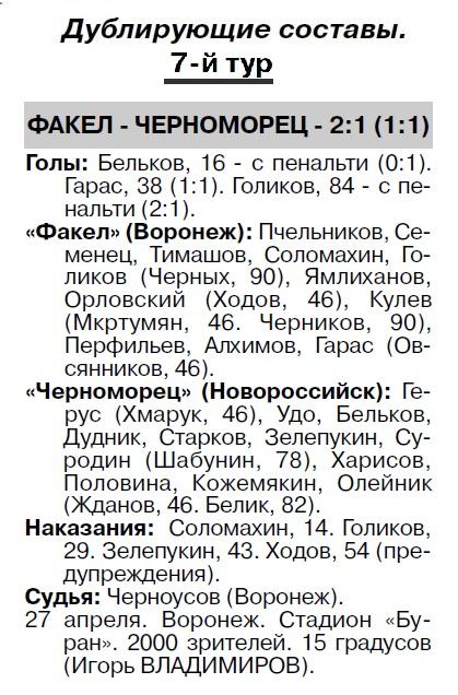 Факел (Воронеж) - Черноморец (Новороссийск) 0:1