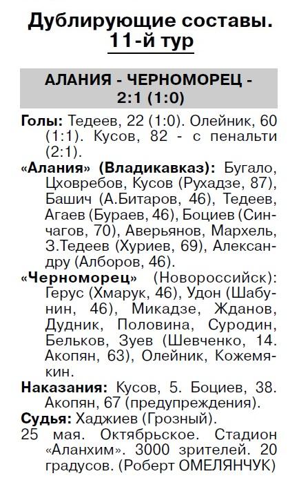 Алания (Владикавказ) - Черноморец (Новороссийск) 1:0