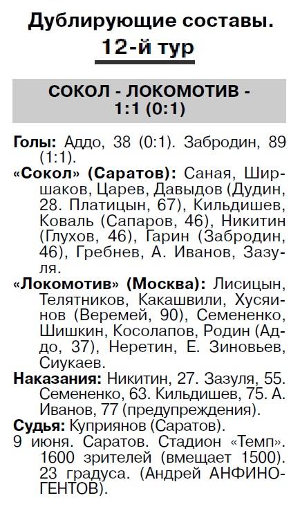 Сокол (Саратов) - Локомотив (Москва) 1:2