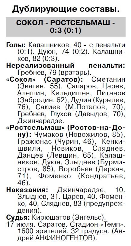 Сокол (Саратов) - Ростсельмаш (Ростов-на-Дону) 1:1