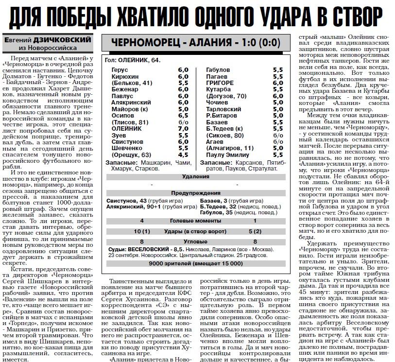 Черноморец (Новороссийск) - Алания (Владикавказ) 1:0. Нажмите, чтобы посмотреть истинный размер рисунка