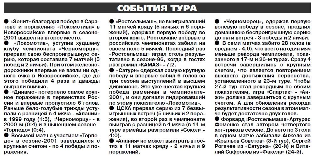 Сокол (Саратов) - Зенит (Санкт-Петербург) 0:1. Нажмите, чтобы посмотреть истинный размер рисунка