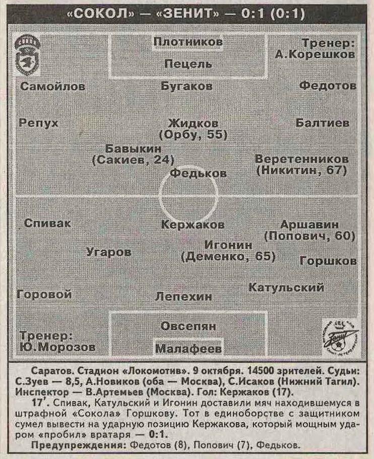 Сокол (Саратов) - Зенит (Санкт-Петербург) 0:1